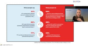 Cyber Security Awareness;Katja Dörlemann; Screenshot; Human Factor in Cyber Security